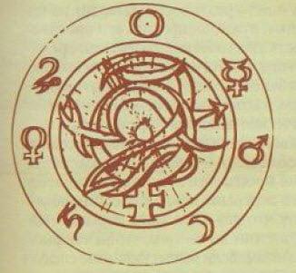 Что есть символ?