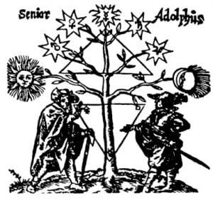 """Дерево планет с двумя алхимиками. Из книги Базилиуса Вален тинуса """"Азот"""", 1659 г."""
